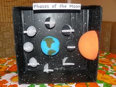 phases of the moon projects | Miss M's science project, phases of the moon.