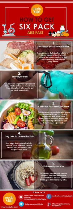 A Six Pack Abs Diet Plan that will give you your dream Abs. You can eat this diet while doing your regular workout routine. #sixpackabs #6packabs #Health #Fitness #LeanMuscles #BodyBuilding #FlatAbs #DietPlan #Infographic