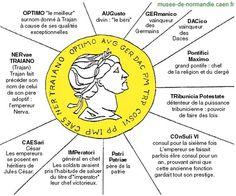 monnaie romaine - Recherche Google