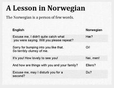 A Lesson in NorwegianThe Norwegian is a person of few words.EnglishNorwegianExcuse me, 1 didn't / norwegian :: language The Words, Bergen, Norway Language, Learning Languages Tips, Learn Languages, Norwegian Words, Language Quotes, Norway Travel, Stavanger