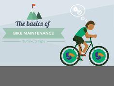 The basics of bike maintenance Get Moving, Bike, Bicycle, Bicycles
