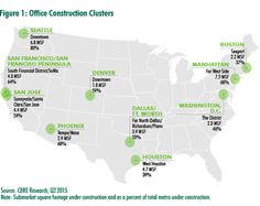 Talent and tenant demand driving construction clusters in major markets | U.S. MarketFlash