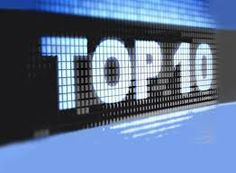 Who are the TOP 10 Portfolio Condo Management Companies in Chicago?