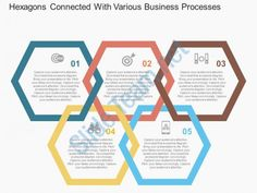 hexagons connected with various business processes flat powerpoint design Slide01