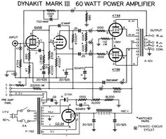 Dynaco dynakit Mark III Tube Amplifier Schematic and Instructions Manual for Assembly and Operation. Metal Detector Reviews, Amp Settings, Valve Amplifier, Radios, Speaker Box Design, Electrical Diagram, Hobby Electronics, Smart Home Automation, Electronic Engineering