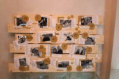 tableu di matrimonio fai da te. Fotografie e abbellimenti di carta su assi di legno