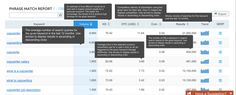 Web Design for SEO (Search Engine Optimization)