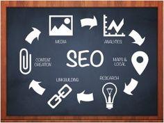 Why use a Professional SEO Company??  #LeapFrogMedia #Seo #ProfessionalSeo #SMM #SeoBlog #Blog #SocialMedia