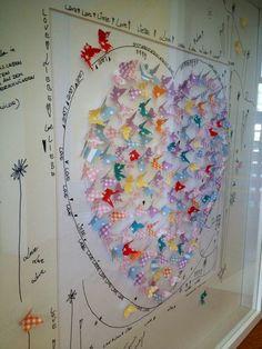 Bild fürs Kinderzimmer acrylmalerei von WG ART | Wiebke Gottschalk  auf DaWanda.com