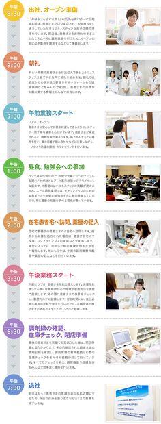 1日の業務の流れ --- 株式会社エールファーマシーズ(エール調剤薬局グループ) 採用サイト Web Design, Flow Design, Japan Design, Layout Design, Graphic Design, Chart Infographic, Timeline Infographic, Presentation Design, Presentation Templates