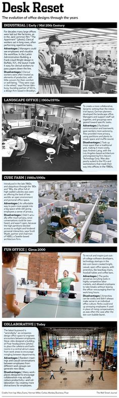 Five Office Designs to Increase Productivity - WSJ