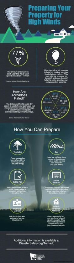 Preparing Your Property for High Winds [by Insurance Institute for Business & Home Safety -- via #tipsographic]. More at tipsographic.com