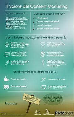 Il valore del content #marketing – #Infografica