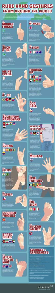 "Don't accidentally flip someone the bird when you're trying to give them the ""a-ok."" Here's the breakdown of obscene hand gestures around the world."