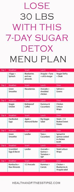 SUGAR DETOX MENU PLAN At this point, we are all wary of how bad sugar is for our overall well-being, but it seems that we cannot ditch it anyway. Menu Detox, Dietas Detox, Detox Kur, Detox Drinks, Detox Foods, Body Detox, 7 Day Detox Cleanse, Carb Detox, Healthy Cleanse