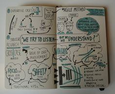"Sketchnotes from NordDesign2014 Session on Users in design and development ""We try to listen – but do we understand?"" An explorative study about user involvement in technology-driven organisations"" talk by Thomas Abrell and Andreas Benker (drawn by Makayl 