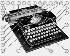 Secrets of restoring typewriters. I love typewriters, because I have a… Old Fashioned Typewriter, Royal Typewriter, Antique Typewriter, Vintage Suitcases, Vintage Luggage, Vintage Typewriters, Underwood Typewriter, Portable Typewriter, Vintage Office