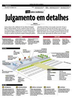 Júri Caso Maria Rosângela. Edição: Raquel Vieira / Textos: Ânderson Silva / Infográfico: Valquíria Ortiz. www.santa.com.br