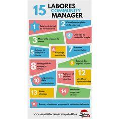 15 tareas de un Community Manager #infografia #infographic #socialmedia  Hola: Una infografía con 15 tareas..... Read the full story on SocialBoost.club