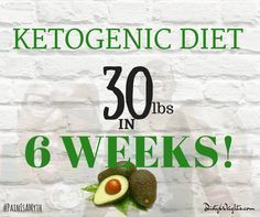 Ketogenic diet weight loss results. How I lost 30bls in 6 weeks on the ketogenic diet plan. How the ketosis diet plan can work for you. My keto meal plan.