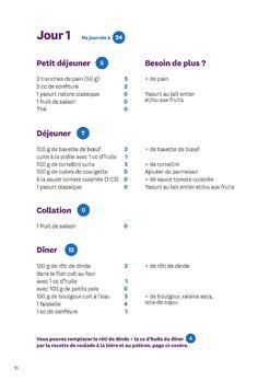 Démarrage Express Semaine 1 - Best Pins world Menu Weight Watchers, Weight Watchers Smart Points, No Carb Food List, Food Lists, Weigth Watchers, Diabetes Meds, Cure Diabetes Naturally, Diabetes Remedies, Diabetes Treatment