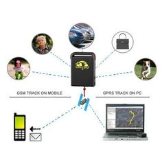 Mini Global Realtime Vehicle GPS Tracker