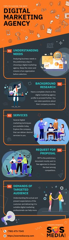 Are you searching for an expert digital marketing agency? Our team has sorted out some effective tips on how you can select the best agency, to help you and your firm increase your brand presence in terms of reach and visibility. For more information, contact SOS Media Corp today! Marketing Goals, Business Marketing, Marketing And Advertising, Media Marketing, Graphic Design Company, Graphic Design Services, Design Agency, Marketing Techniques, Digital Marketing Services