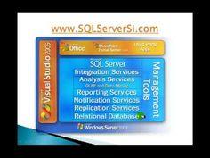 SQL Server - Plataforma y componentes http://www.sqlserversi.com