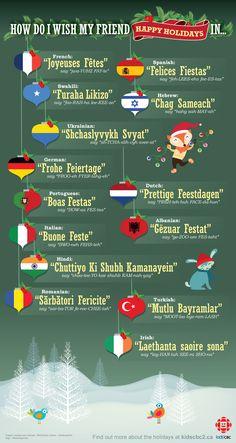 How to wish your friends Happy Holidays in 16 different languages Happy Holidays In French, Happy Holidays Images, French Christmas, Holiday Images, Red Christmas, Xmas, Christmas Ideas, Carol Lyrics, Christmas Lyrics