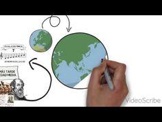 Escala diatónica y escala pentatónica, por Marina Parejo (Grupo K) Primer Video, Videos, Youtube, Pentatonic Scale, Music Education, Innovative Products, Couples, Group