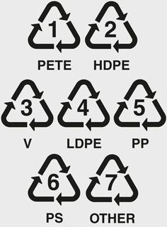 *DO NOT CONSUME PLASTICS* The most toxic plastics are #7, #3 and #6, while those…