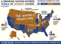 A Drinking Nation Divided: Vodka vs Whiskey Lovers