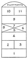 Different ways to play Hopscotch - Wikipedia, the free encyclopedia Pioneer Games, Pioneer Activities, Pioneer Trek, Hands On Activities, Pioneer Girl, Pioneer Day, American Heritage Girls, American Girl, Playground Games