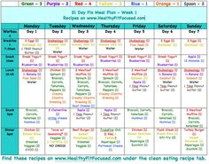 Meal Plan for 21 Day Fix - Week 1 www.HealthyFitFocused.com: