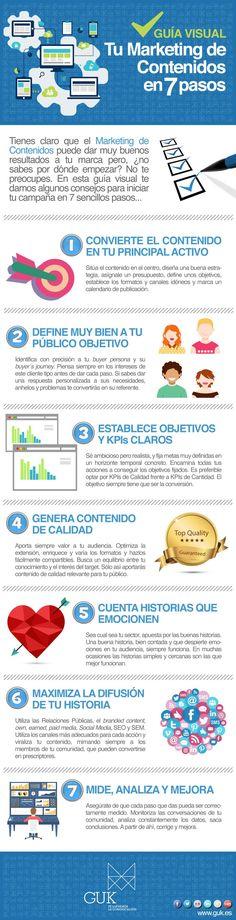 Tu marketing de contenidos en 7 pasos #infografia #infographic #marketing