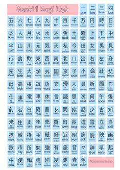 Basic Japanese Words, Japanese Phrases, Study Japanese, Japanese Kanji, Japanese Colors, Learning Japanese, Learning Italian, Japanese Language Lessons, Korean Language Learning