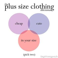 plus size clothing dilemma