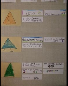 Examples « Burnaby School District Literacy Blog Kindergarten Assessment, Kindergarten Activities, Primary Teaching, Teaching Tools, Teaching Ideas, Student Data Binders, Core Competencies, Learning Targets, Curriculum Planning