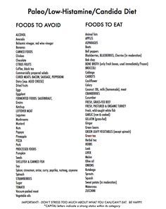 rpah elimination diet handbook with food and shopping guide