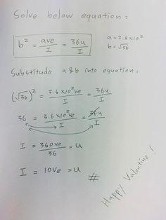 Beautiful math
