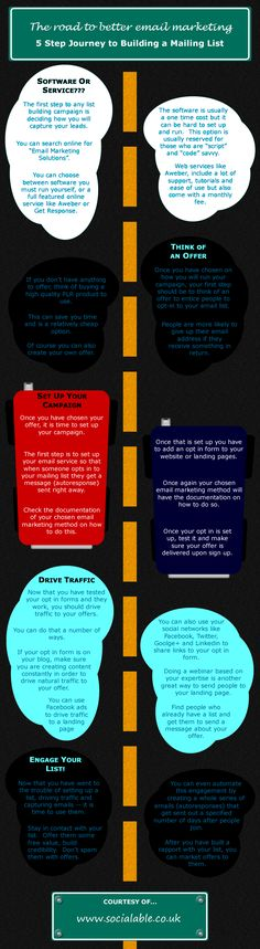 infographic about email marketing from lilach. Start optimising your email marketing activity