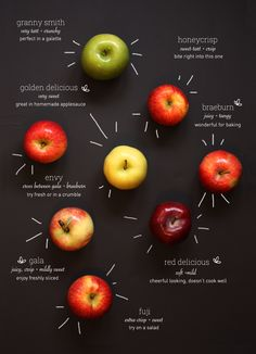 """Love this chart - different apples and where to use, """"Pick a Wise Apple"""" @Earthbound Farm"""