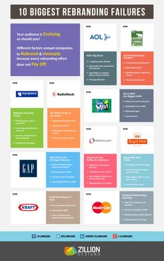10 Biggest Rebranding Failures to Learn From