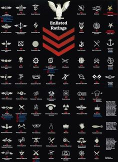 USN RATINGS BEFORE 1994