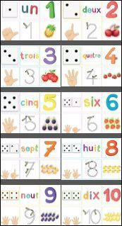 Showing numbers from 1 to 10 for kindergarten class iticus. Kindergarten Lesson Plans, Preschool Math, French Numbers, Autism Education, Math Numbers, Montessori Activities, Math For Kids, Learn French, Math Games