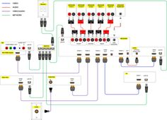 home theater subwoofer wiring diagram h i g h f i d e l i t y rh pinterest com Stereo Wiring Six Speakers Systems 8 Zones Speaker Volume Control Wiring