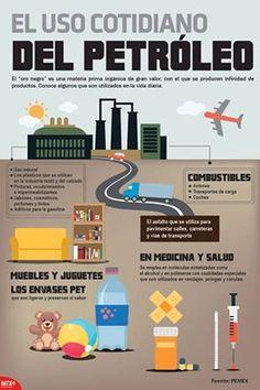 ¿Sabes cuáles son los productos de uso cotidiano que contienen petróleo? En la #Infographic te decimos.