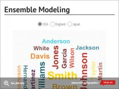 Chart: Ensemble Modeling - Data Vault, Anchor and Focal Point for the Agile Data Warehouse