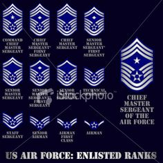 US Air Force Enlisted Ranks Graphics Code, to be informed. I need the officers rank Army Ranks, Military Ranks, Military Mom, Military Insignia, Military History, Military Quotes, Us Air Force, Air Force Love, Us Navy