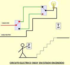 Con esta guía para instalar interruptor de tres vias puede hacer la instalación que necesita. Los interruptores de tres vías son los usados para este tipo de circuito